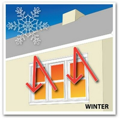 6000 sqft Radiant Vapor Barrier Attic Foil Reflective Insulation SOLID White