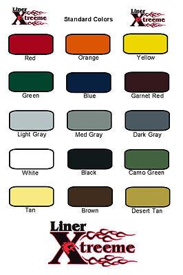 Spray Color Bed Liner Kit Three Gal Gun Bedliner Dark Blue Kit