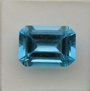 19.54 Cts. Natural Swiss Blue Topaz