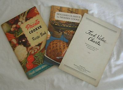 3 Assorted Kitchen Booklets