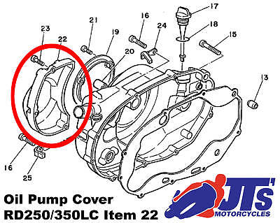 Yamaha RD250LC 80-83 RD350LC 80-82 R/H Oil Pump Cover