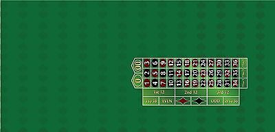 Casino roulette layout your choice of 3 colors