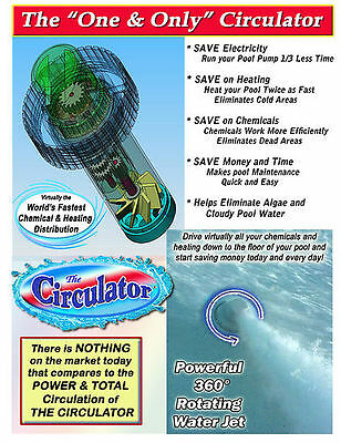 The Circulator pool water circulator package of 1 with fountain and economizer