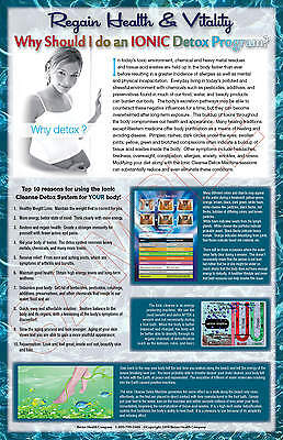 WHY SHOULD I DO AN IONIC DETOX PROGRAM?  Promote your Ionic Detox Chi Foot Bath