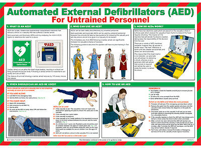 AUTOMATED EXTERNAL DEFIBRILLATORS POSTER FOR UNTRAINED PERSONNEL-AED - 59cmx42cm