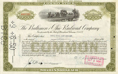 SWISS BANK  issued collectible bank corporation stock certificate scripophily