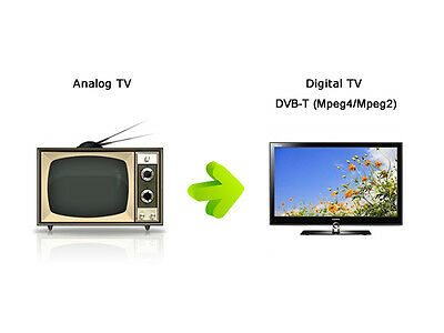 DVB MPEG-4 Digital TV Upgrade option for Car DVD Player, Stereos, GPS Navigator