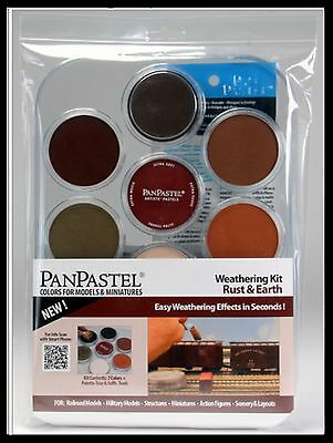 PanPastel - Weathering Kit - RUST & EARTH - For Models and Miniatures