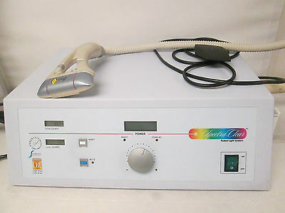 Sybaritic -Symedex Spectra Clear Pl