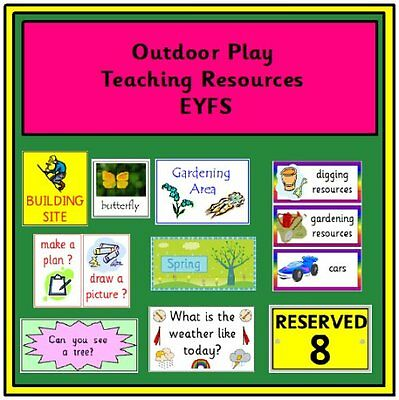 45 Outdoor Play Resources on CD, New EYFS, KS1, Display, Teaching, NQT