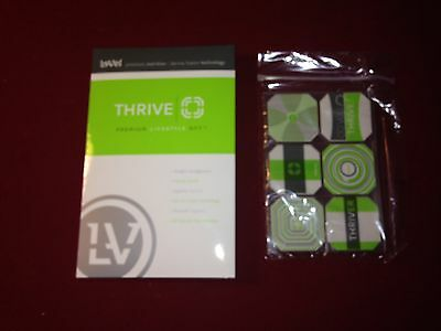 Level Thrive Derma Fusion Technology DFT 1 Month Supply 30 Patches