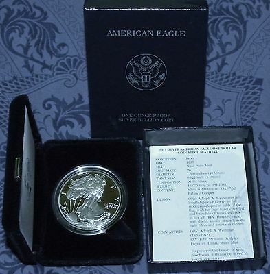 New 2003 & 2004 W AMERICAN EAGLE SILVER PROOF DOLLARS (BOXES & COAS)