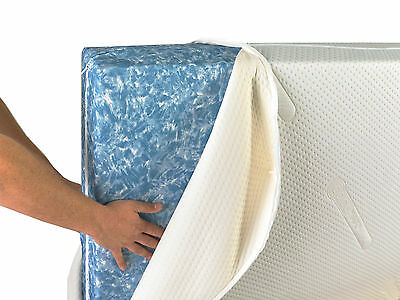 Coolmax Thermo Regulating Bedding Solution Cover for your Mattress and Topper