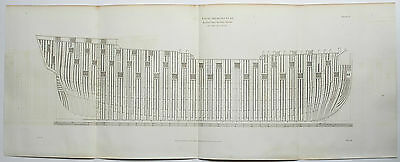 1816 Naval Architecture Frame of Ship of 74 Guns Antique Large Print Rees