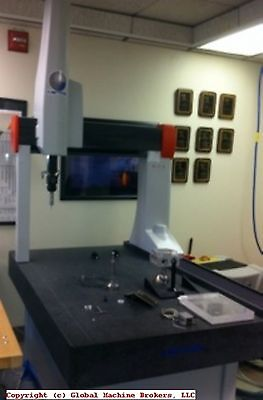 Coord 3 Hera Model CMM 10.7.5 w/ Renishaw Probe