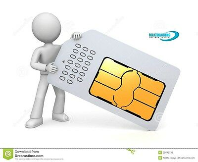 Vehicle Tracking  M2M Data SIM card, 40MB data per month for 1 Year fixed price