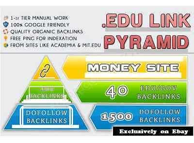 Advanced EDU high PR backlinks pyramid seo dofollow for your website ! SEO