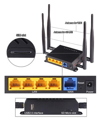 UNLIMITED DATA 4G LTE HotSpot Router W/Ethernet USE YOUR CARD