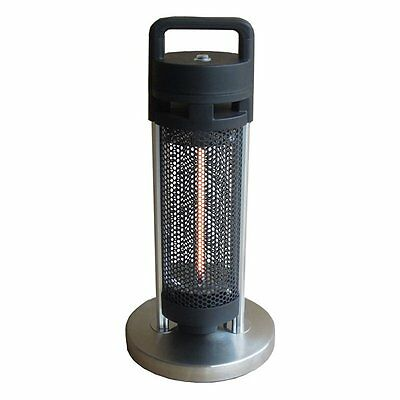 EnerG+ HEA-20960-D1 900 Watt Under the Table Heater