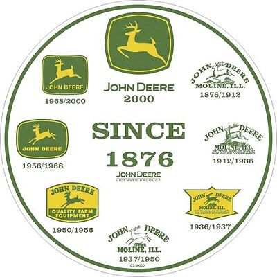 John Deere Round Sign, History of Logos