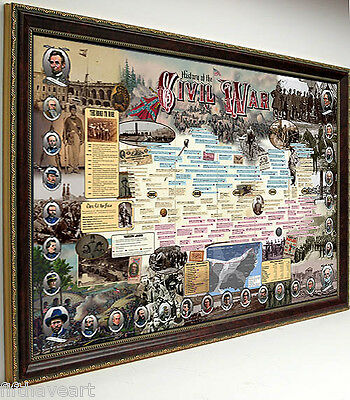 History of The Civil War Poster Framed Print Art