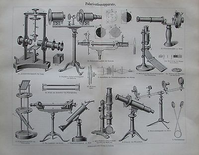 POLARISATIONSAPPARATE 1896 Original Alter Druck Antique Print Lithographie