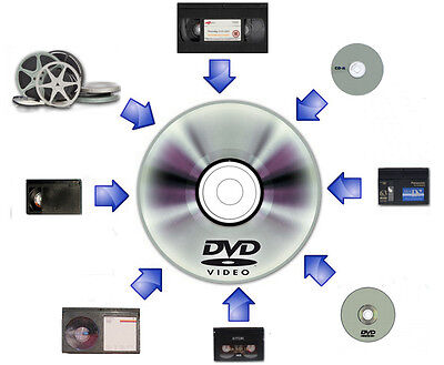 Video / DVD and Audio Conversion Specialist