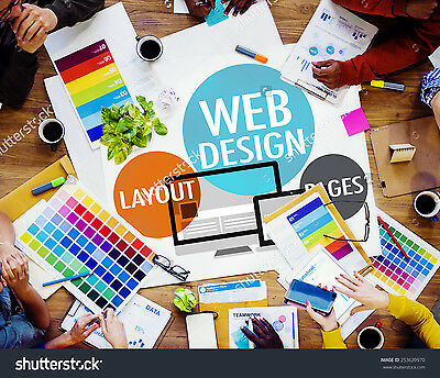 Custom Responsive Web Design For Your Business Best Price Best Support