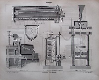 1878 MÜHLEN Original alter Druck antik antique print Lithographie