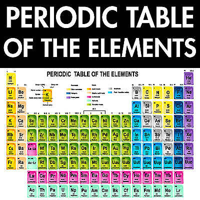 Periodic Table Of The Elements Posters Upto A1 Size,  Frames Available