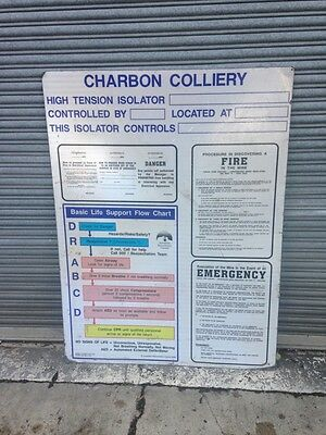Original Industrial Signs - Charbon Colliery - Collectors or Interior Feature