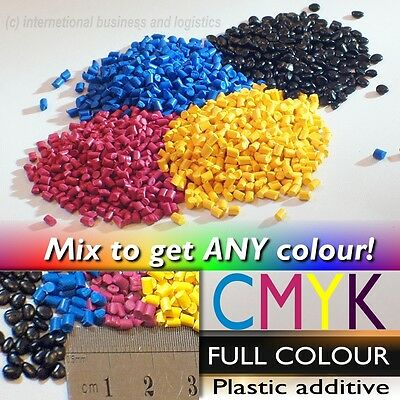 Cyan Magenta Yellow Black Masterbatch Colourant for ABS Plastic Pellets Filament
