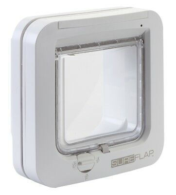 SureFlap Microchip Cat Flap White New 2019 Model Same Size As The Older Model