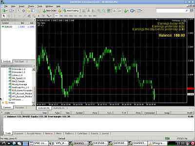 Cheapest FOREX VPS service 12$ / year for stable Metatrader hosting & trading!!!