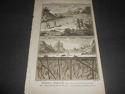 1751/72 Copper Engraving Mine Filons Et Travaux Coupe Diderot D'alembert N°3