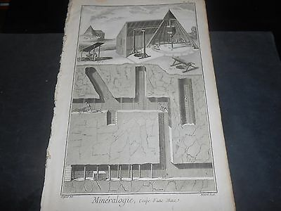 1751/72 Copper Engraving Section Of Mine Coupe D'une Mine Diderot D'alembert
