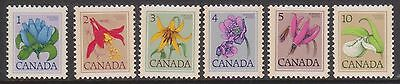 (TIE-42) 1977 Canada 6mix 1c to10c definitive MH