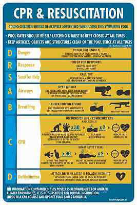 CPR & Resuscitation Chart DRSABC Pool Spa Safety Sign 600mmx400mm