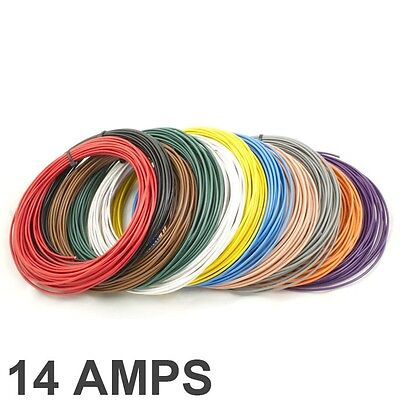 *14 AMP Rated* 0.75mm2 Thin Wall Single Core Cable / Wire - 11 Colour Selection