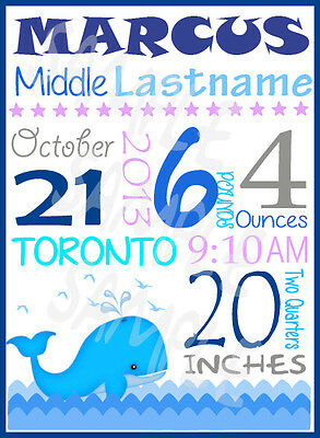 Printable Customised Baby Birth Announcement, Wall Art (Size 10x8 inches)