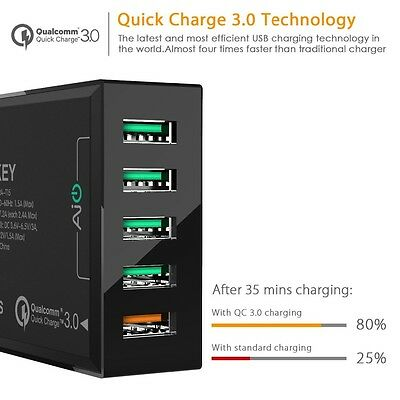 Aukey Qualcomm Quick Charger 3.0 AiPower Adaptive Wall Charger Desktop 1-6 Ports