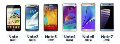 Samsung Galaxy NOTE SERIES note 2/Note3/Note 4/note 5 Unlocked Smartphone