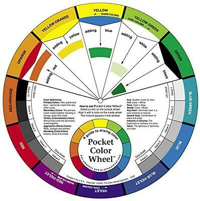NEW Pocket Colour Wheel, Aid to help you mix colours