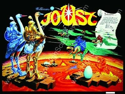 Joust reproduction arcade game poster
