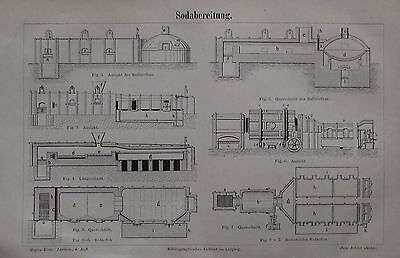 1889 SODABEREITUNG alter Druck Antique Print Lithographie