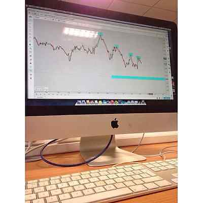 Professional Forex Trading Signals - 6 Months Membership + Forex Guidebook Pdf