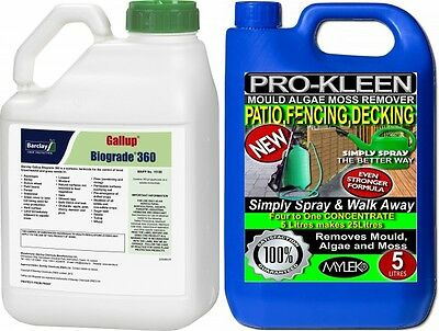 Gallup Biograde  360 Very Strong Professional Glyphosate Weedkiller Herbicide