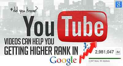 VIDEO RANKING ON GOOGLE PAGE 1 GUARANTEED IN 24hrs*