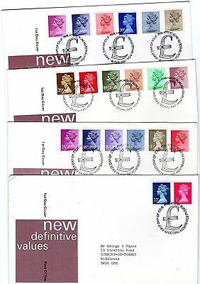 1980-83 New Definitives Fdc's From Collection C5