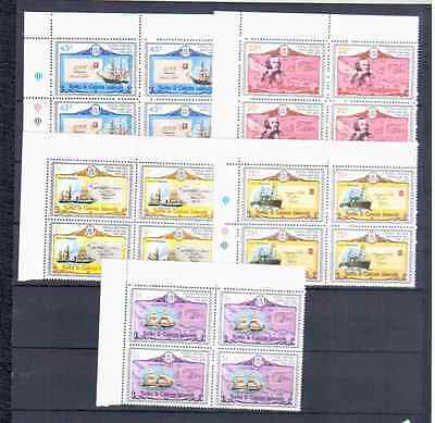 Turks And Caicos Rowland Hill In Block Of 4    Mnh
